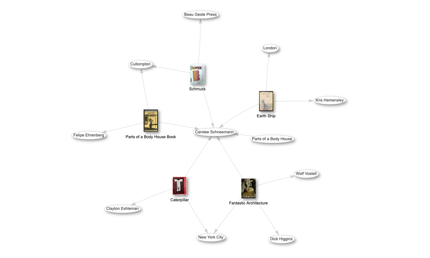 Case-study-diagram-viz.jpg